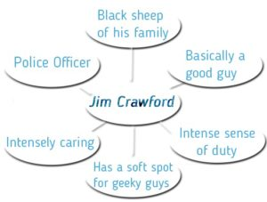 character-mapjim-crawford